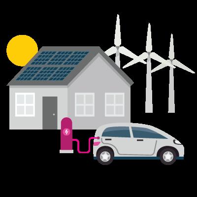 Energy Flexible Product